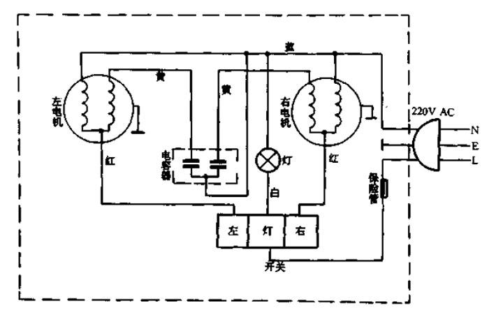 人们在使用华帝抽油烟机时,与油烟机经常接触的就是开关了,开关就是按键。在华帝抽油烟机的操作面板上,一般有三至五个按键开关。    对普通的抽油烟机来说,通常只有三个开关,分别是灯、左边电动机和右 边电动机的开关;对于全自动抽油烟机来说,又增加了自动和停两个 开关。   当然,据重庆华帝抽油烟机维修人员介绍:具体这些开关的操作使用方法,还需看具体机型的使用说明书。   一般来说,在华帝吸油烟机上,左边电动机、右边电动机和灯是各自独立操作的,需要哪路就接通哪一路,也可同时都接通,这要根据需要而定,